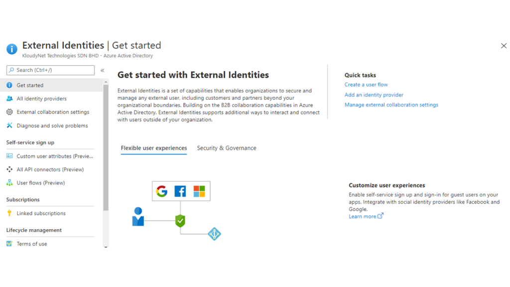 Azure Active Directory External Identities Licensing Kloudynet Your Trusted Partner For Cloud And Cyber Security